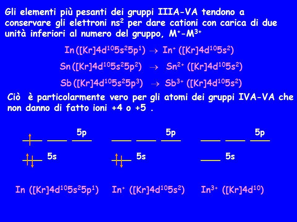 In ([Kr]4d105s25p1)  In+ ([Kr]4d105s2)